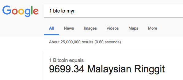 BTC/MYR price on Google