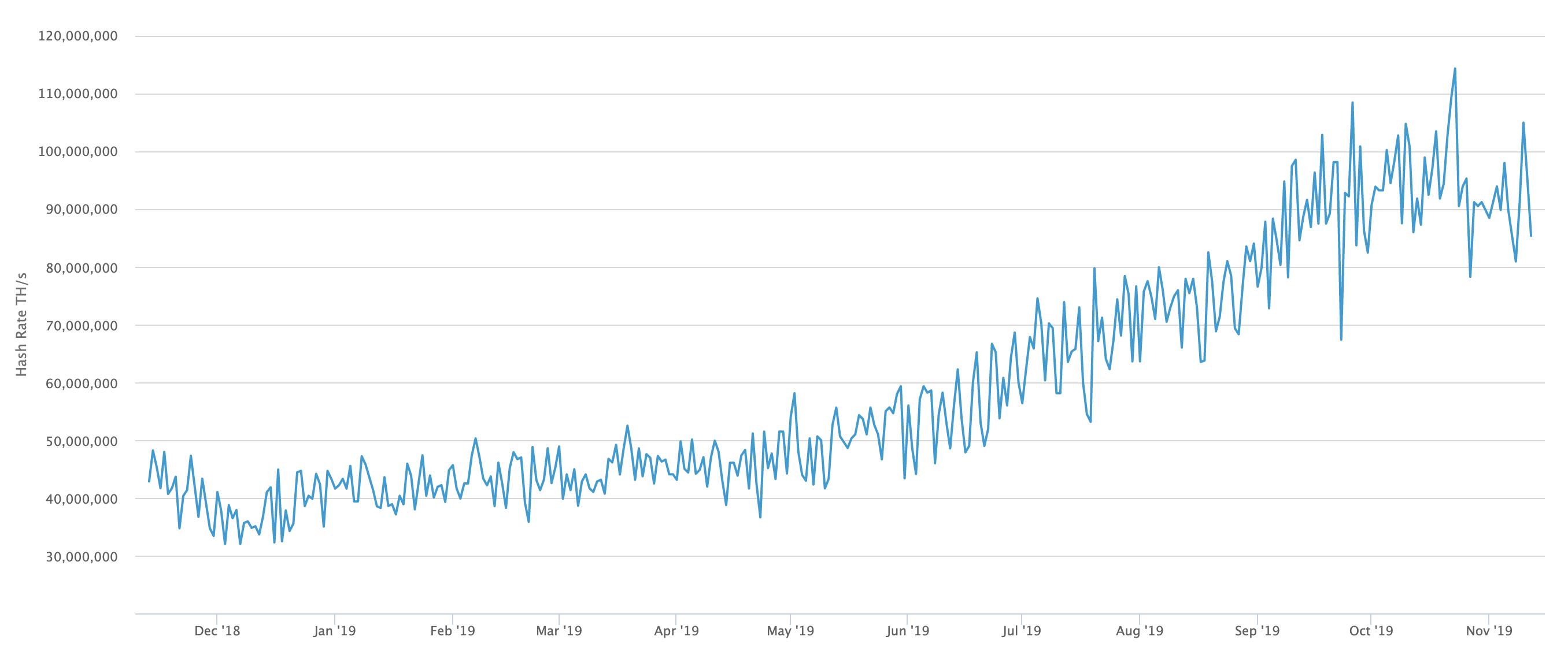 how many mhash per bitcoins