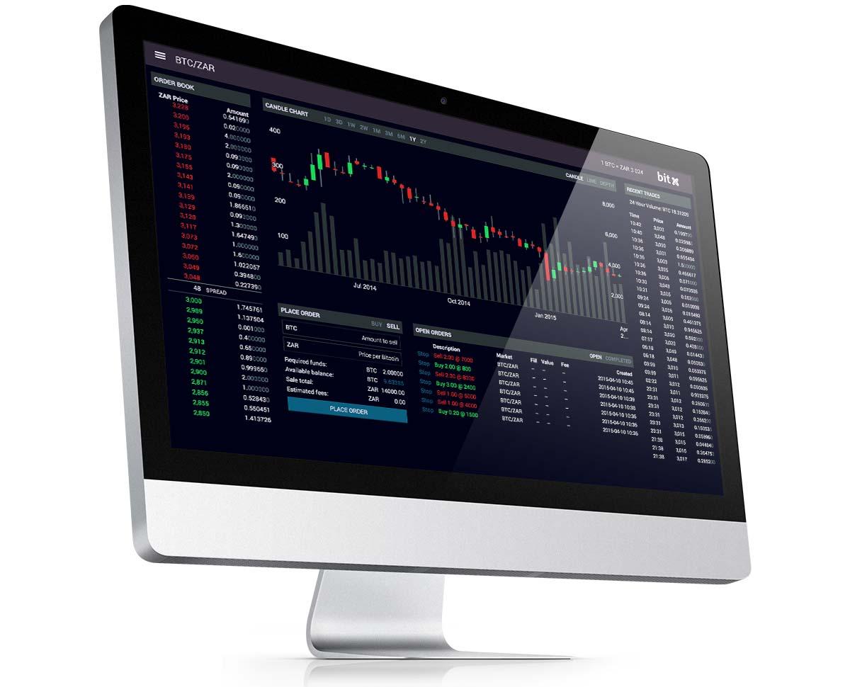 bitx exchange