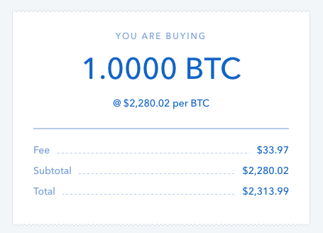 BTC/USD price on Coinbase