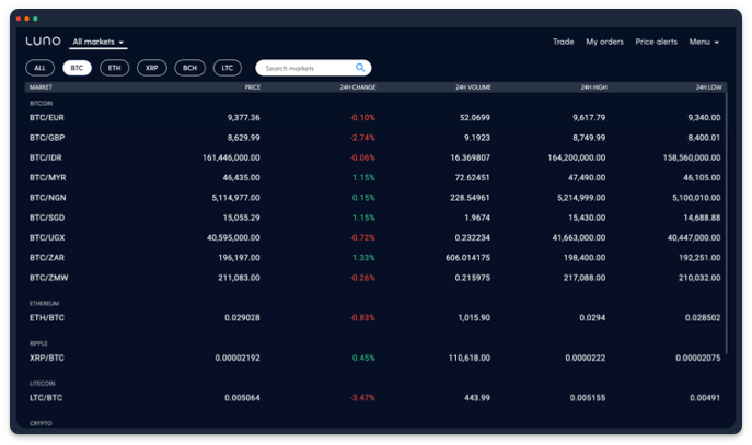 screenshot of Luno exchange ease of use
