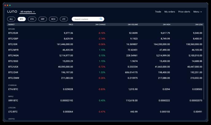 screenshot of Luno exchange ease of use